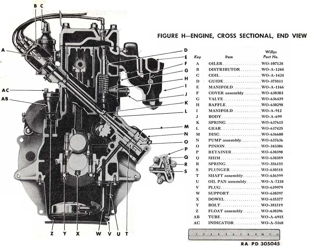 mullins jeep parts mb gpw engine