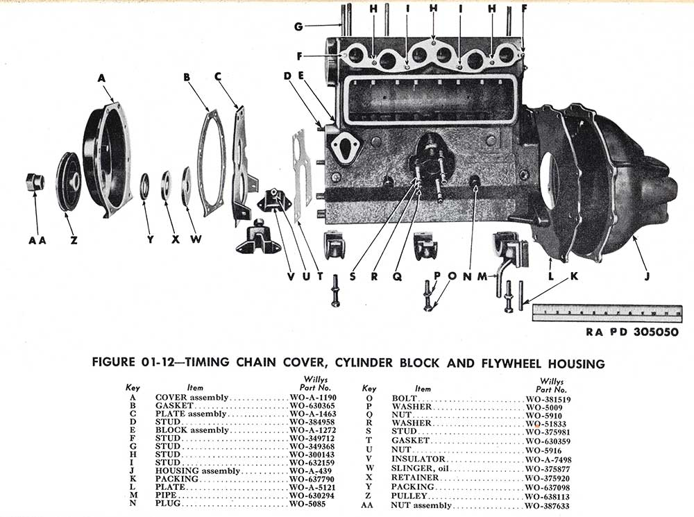 Ford Gpw Wiring Diagram Gpw Starter Wiring Diagram
