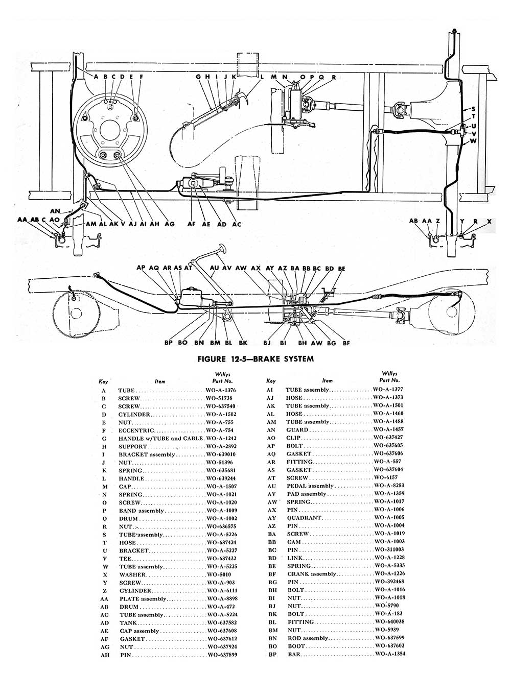 Willys Jeepster Wiring Diagram Com