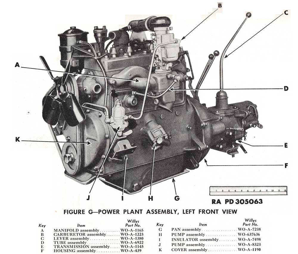 Willys Mb Engine Diagram Experience Of Wiring Jeep Diagrams Mullins Parts Gpw Rh Mullinsjeepparts Com Hurricane Ford
